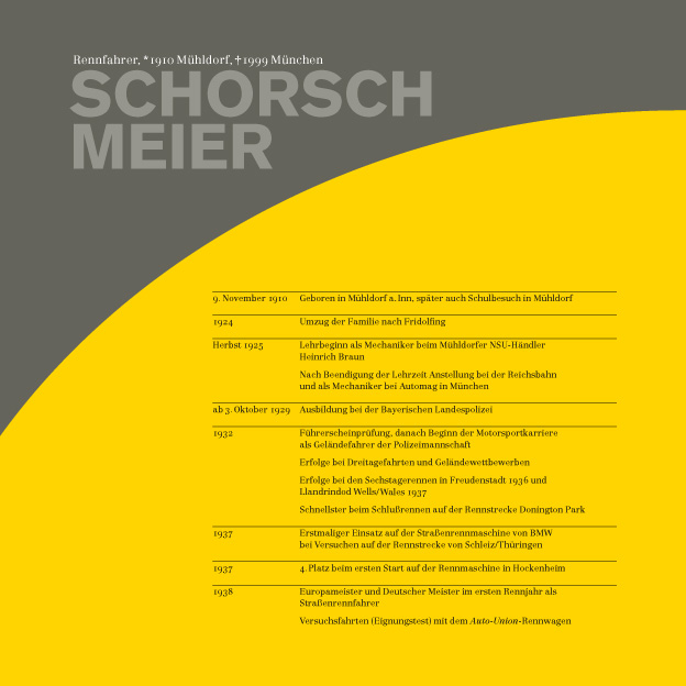Ausstellung »Schorsch Meier«, Kubus mit Chronologie