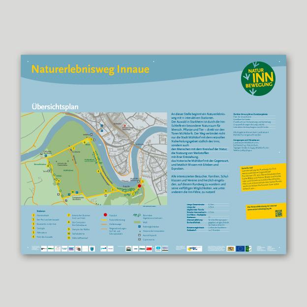 »Natur INN Bewegung«, Mühldorf a. Inn, Übersichtstafel