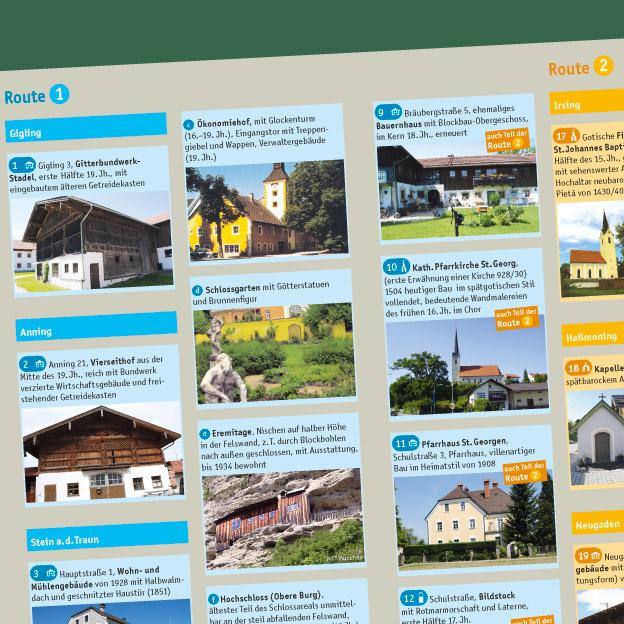 Stadt Traunreut, Radwanderkarte