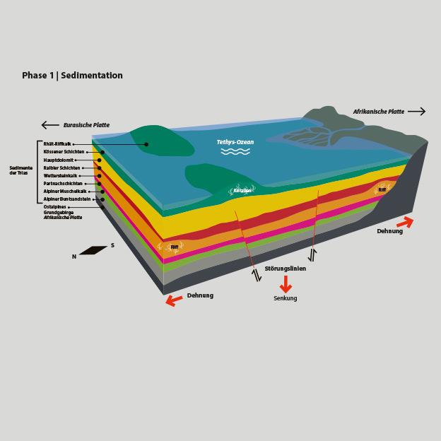 Geologieweg Wendelstein